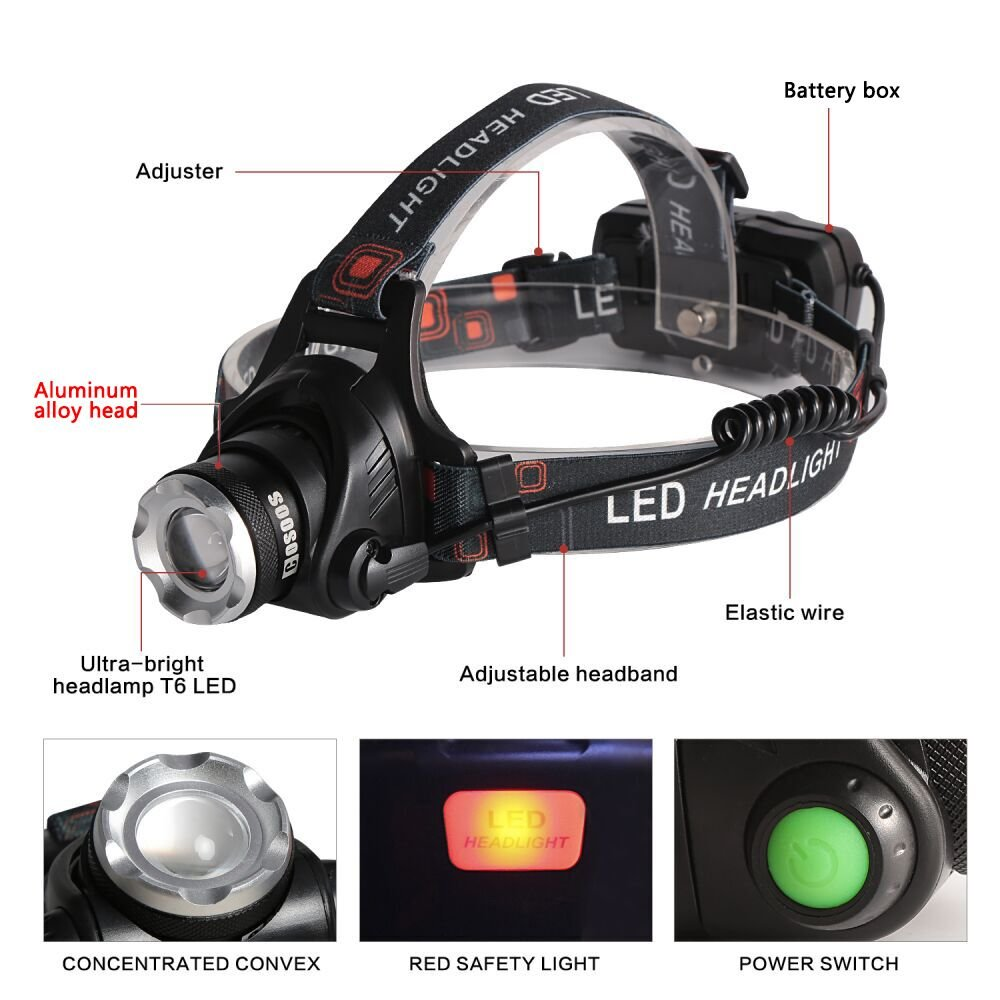 Super Bright Headlamp LED Tactical Flashlight,Rechargeable Li-ion Battery,COSOOS Zoomable,4-Mode Head Lamp,Waterproof Head Flash Light for Camping,Hiking,Reading,Fishing,Biking,Helmet,Run AAA Battery by COSOOS (Image #3)