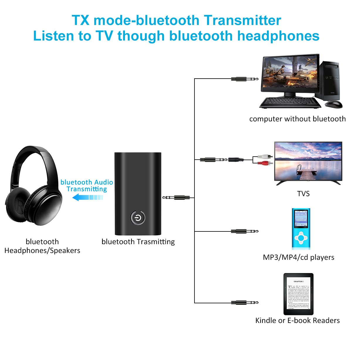 Bluetooth Transmitter Receiver Elegiant 2 In 1 And Circuit V41 Adapter With 35mm Aux Stereo Output For Pc Tv Home Car Sound System Wired