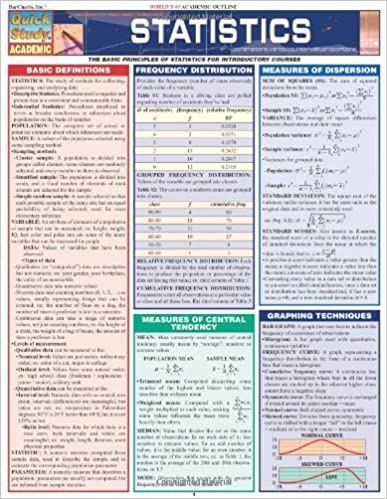 finance study guide sheet A comprehensive listing of mcgraw hill test prep & study guides.