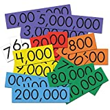 Place Value Cards 7 Value Whole Num Sensational Math