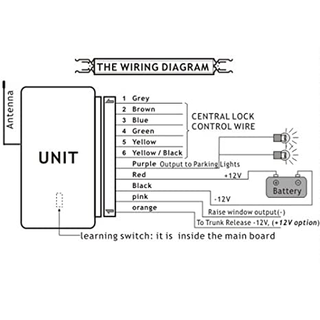 Car Door Lock Diagram