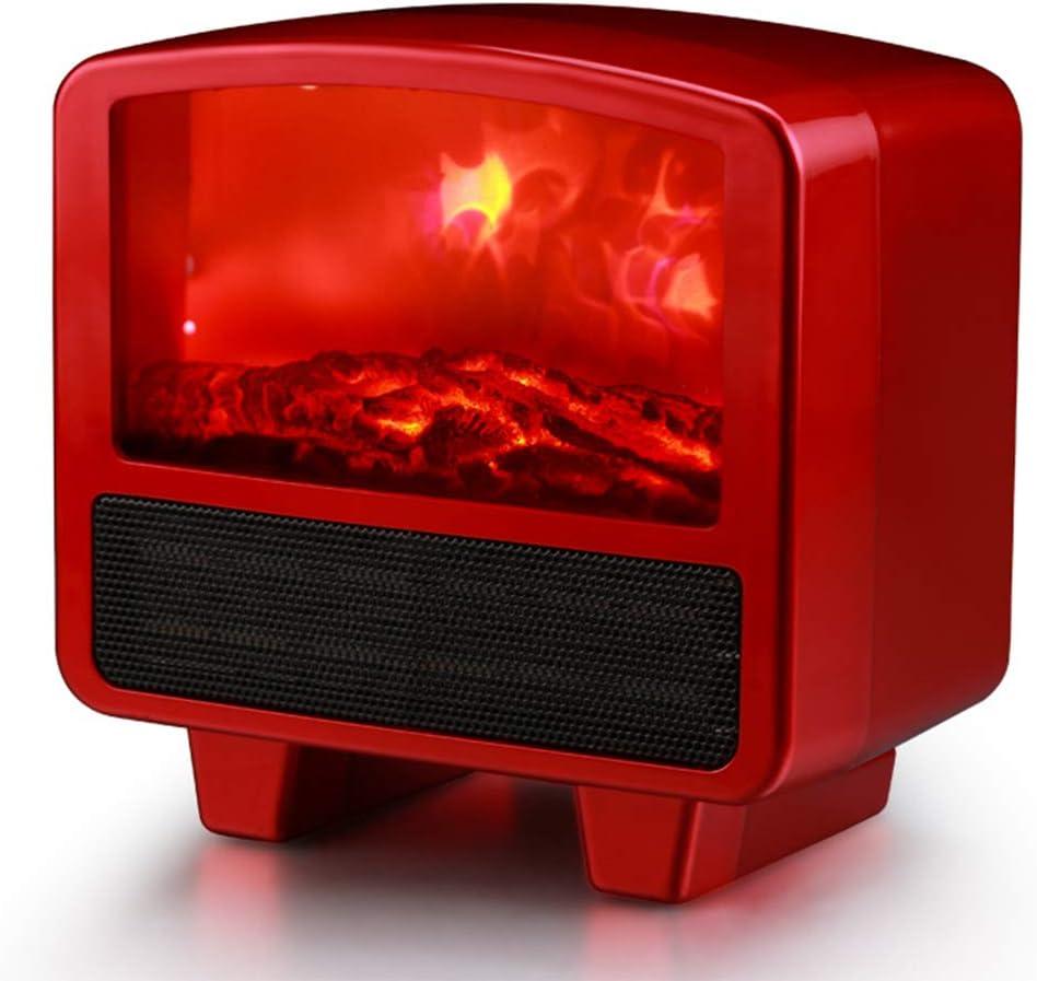 SH-JTL Pequeño Termoventiladores Portátil Calefactores Cerámicos PTC Elemento 3 Modos 1000 W Protección contra Vuelco y Sobrecalentamiento Calentador de Ventilador para Habitación Oficina Baño,Red: Amazon.es: Hogar