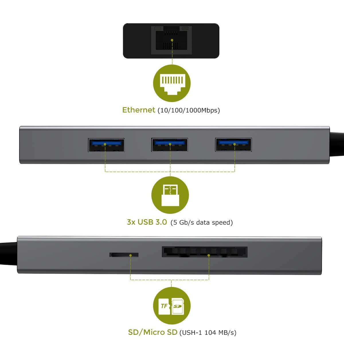 Thunderbolt 3 40 Gbps,alimentaci/ón USB-C,SD y Micro SD//TF gris Hub USB C,Dongle Adaptador USB Hub USB-C para Macbook Pro 13 y 15 2016//2017,Hub tipo C con HDMI 2 USB 3.0 puertos para Macbook Pro