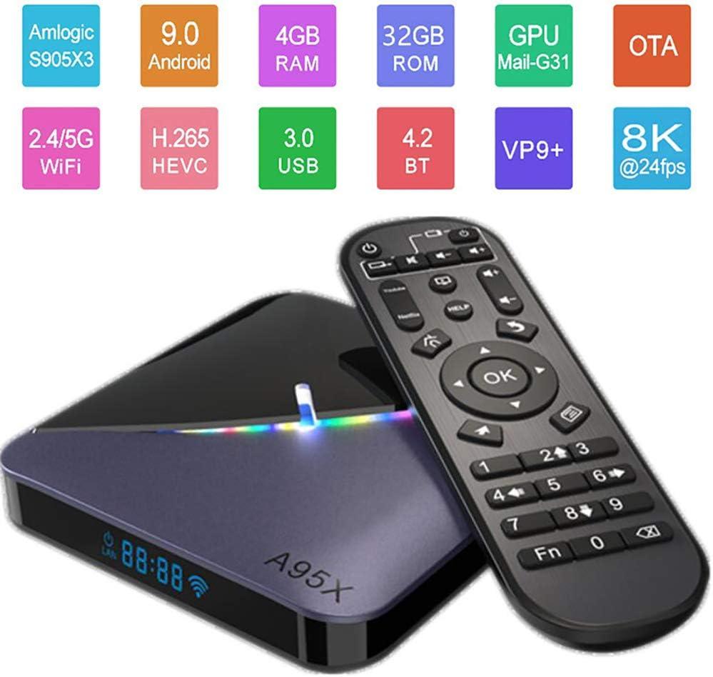 WXJHA Android 9.0 TV Box 8K Amlogic Smart TV Caja de luz S905X3 4 GB 32 GB y 2,4 g de 5,8 GHz Dual WiFi 60fps Netflix Youtube Smart TV Dongle Media Player: Amazon.es: Hogar