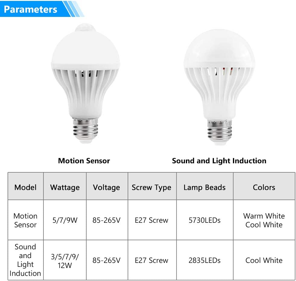 for Outdoor//indoor Porch Hallway Basement 5W//6000K E26//E27 Automatic Sound Activated LED Bulb Lamp Motion Sensor Light Bulb 120V//230V Cool White Smart Switch 0N//OFF