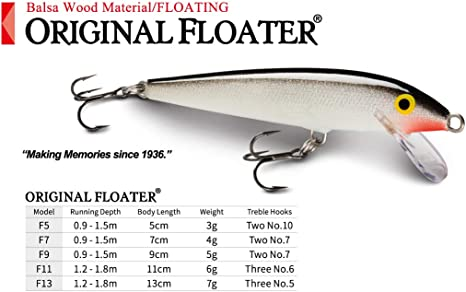 Dorado Stick 7cm 5g Floating Lure Crankbait Trout COLORS