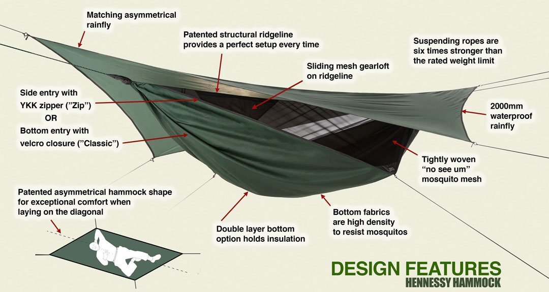 Hennessy Hammock – Expedition Series – The Hammock That Started The Hammock Camping Revolution