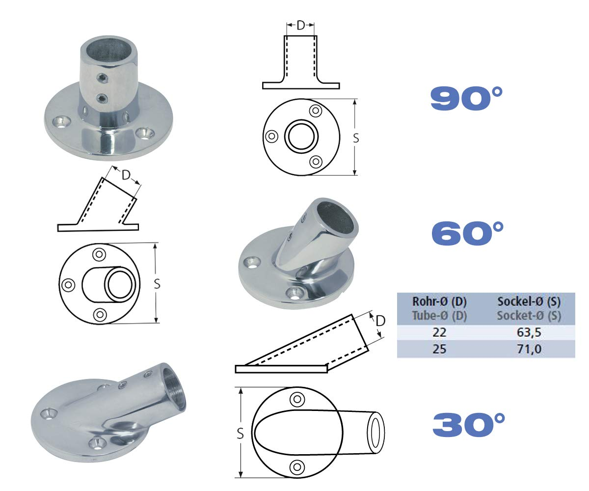 Pauli Edelstahldesign Relingfuss gegossen mit runder oder eckiger Sockelplatte f/ür Relingrohr 22 mm oder 25 mm