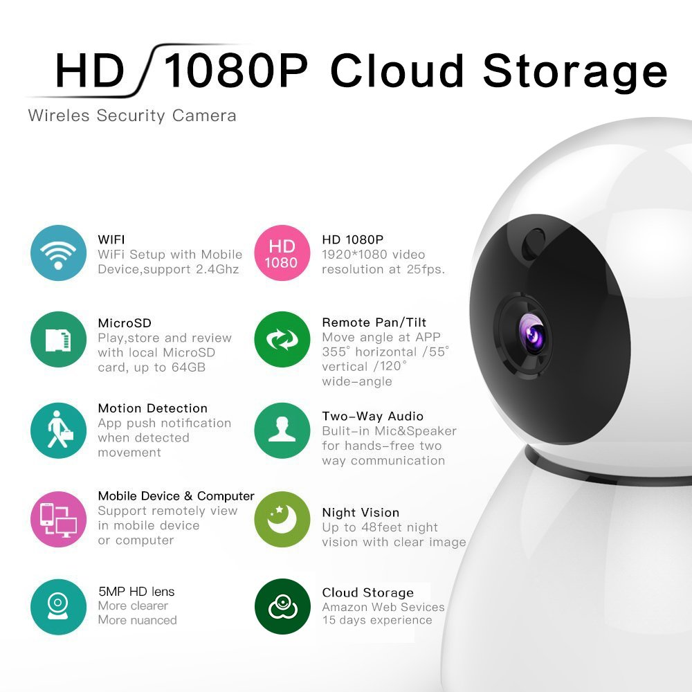 Wireless 1080P Security Camera, Home Surveillance IP Camera for Baby/Elder/Pet Monitor Night Vision, Motion Tracker White by PENT (Image #3)