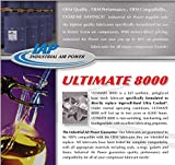 Ultimate 8000 Direct Replacement for Ingersoll Rand Ultra Coolant - 55 Gallon