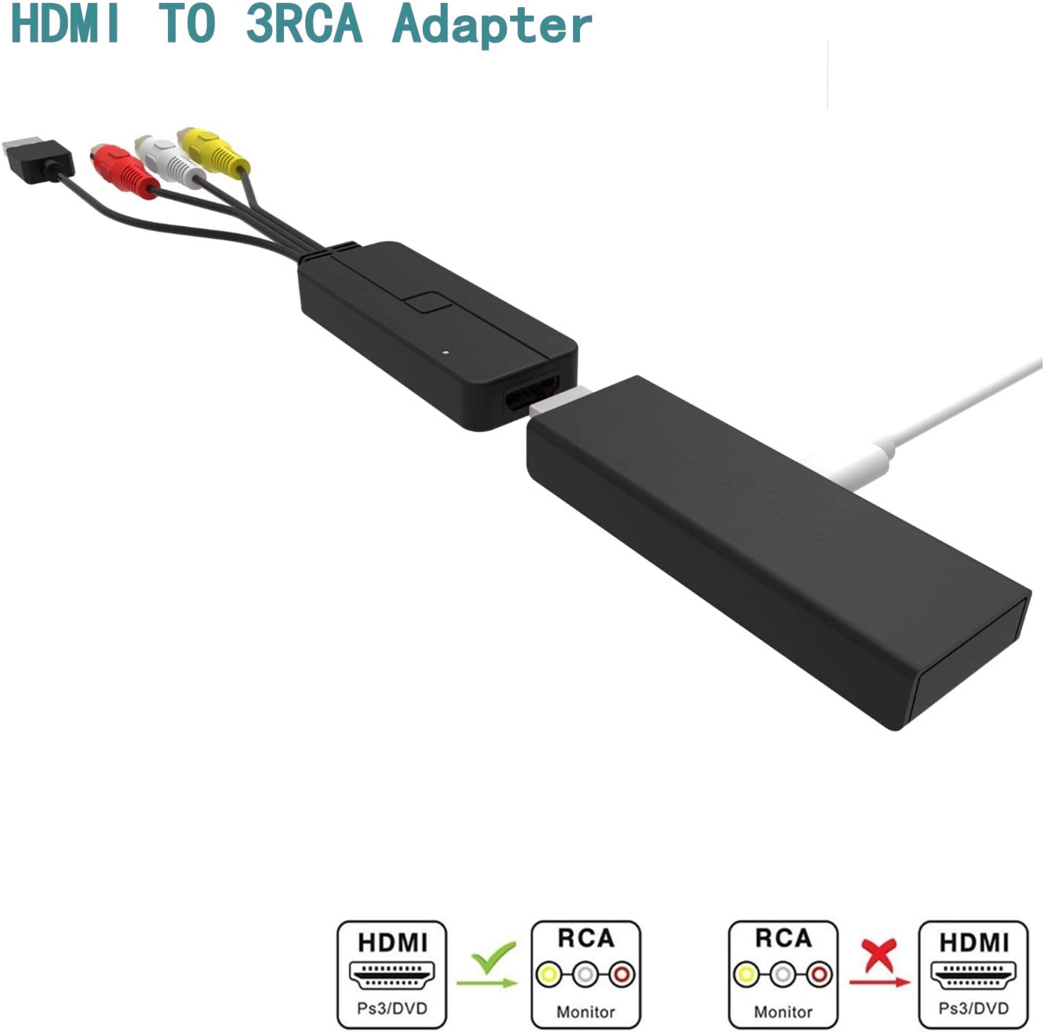CableDeconn HDMI to 3RCA Cable, HDMI to 3RCA AV Composite Video Audio Converter Adapter For Amazon Fire TV Sticks HD Player PC Laptop HDTV etc: Amazon.es: Electrónica