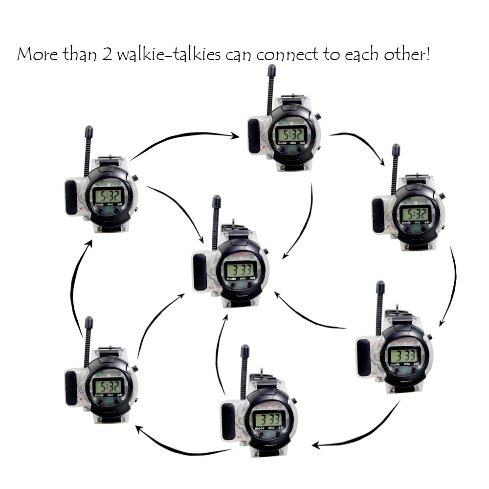 Emovendo Walkie Talkie 150m Long Range Multi-Connection Talk by Earphone  for Clear Sound,Radio Watch for Boys and Girls Scouts, Outdoor Toys for  Kids