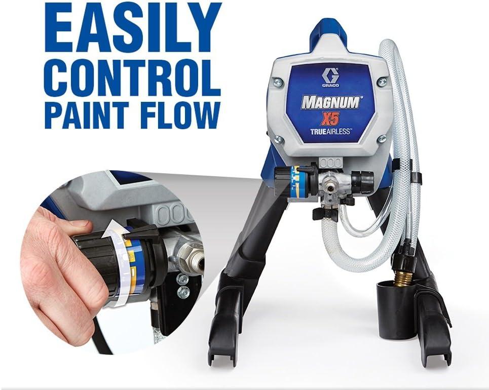 Graco Magnum Control Flow