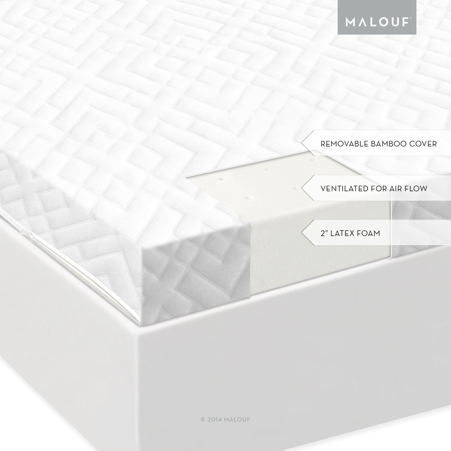 Amazon.com: ISOLUS 2 Inch Ventilated Latex Mattress Topper - Latex Core Made In USA - Queen Size: Home & Kitchen