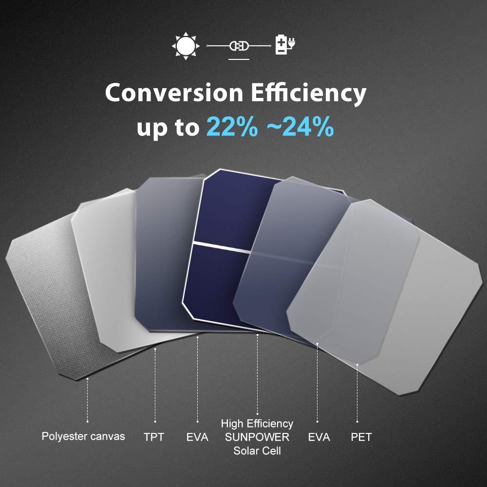 BougeRV 100 Watt 18V 12V Solar Panel SunPower Cell Solar Charger Foldable Portable Dual Output (5V/2A USB + 18V/5A DC), 10 Laptops Connectors Suitable for Smartphones, Tablet, Generator, RV, Boat by BougeRV (Image #3)