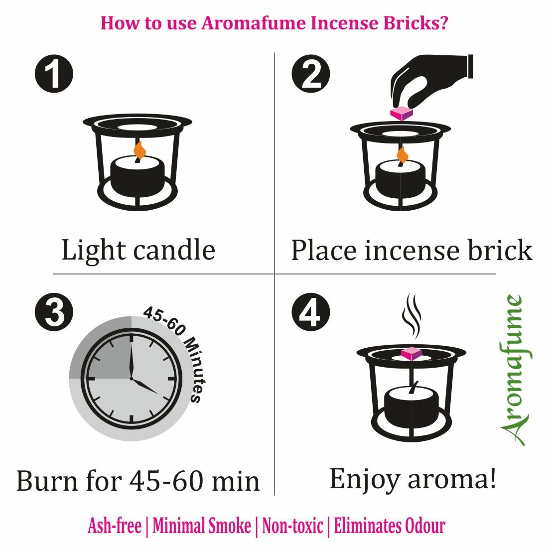 Aromafume 7 Chakra Incense Bricks Starter Kit containing Tree of Life Exotic Incense Diffuser (Gift Set). Ideal for Meditation, Purification, Yoga, Chakra Alignment, Relaxation, Healing & Rituals by Aromafume (Image #8)