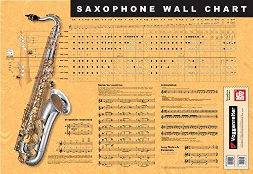Mel Bay's Saxophone Wall Chart