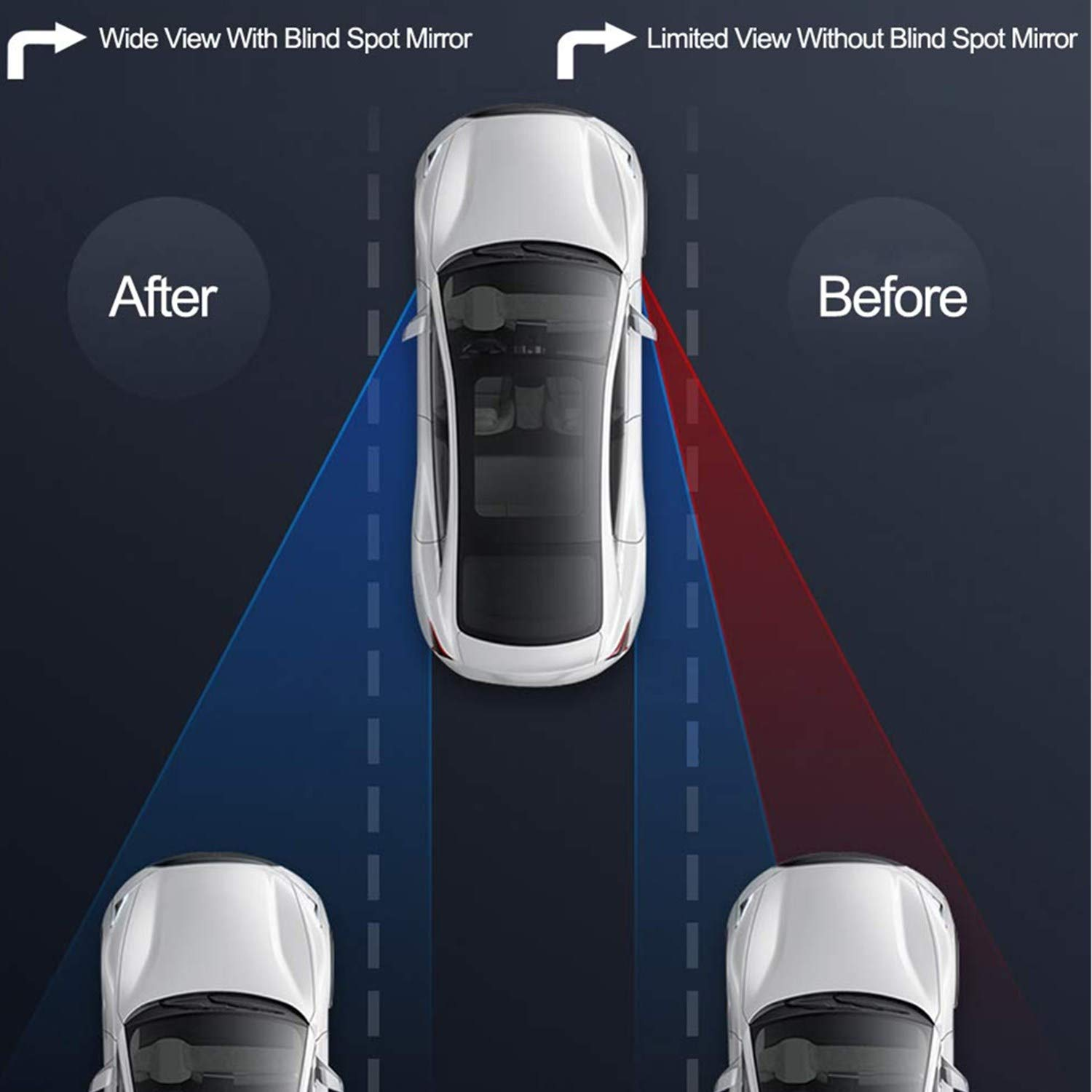 Blind Spot Mirrors for car motorbike 2Pack Right Left 360 Degree Adjustable Wide Angle Side Rear Mirrors Universal