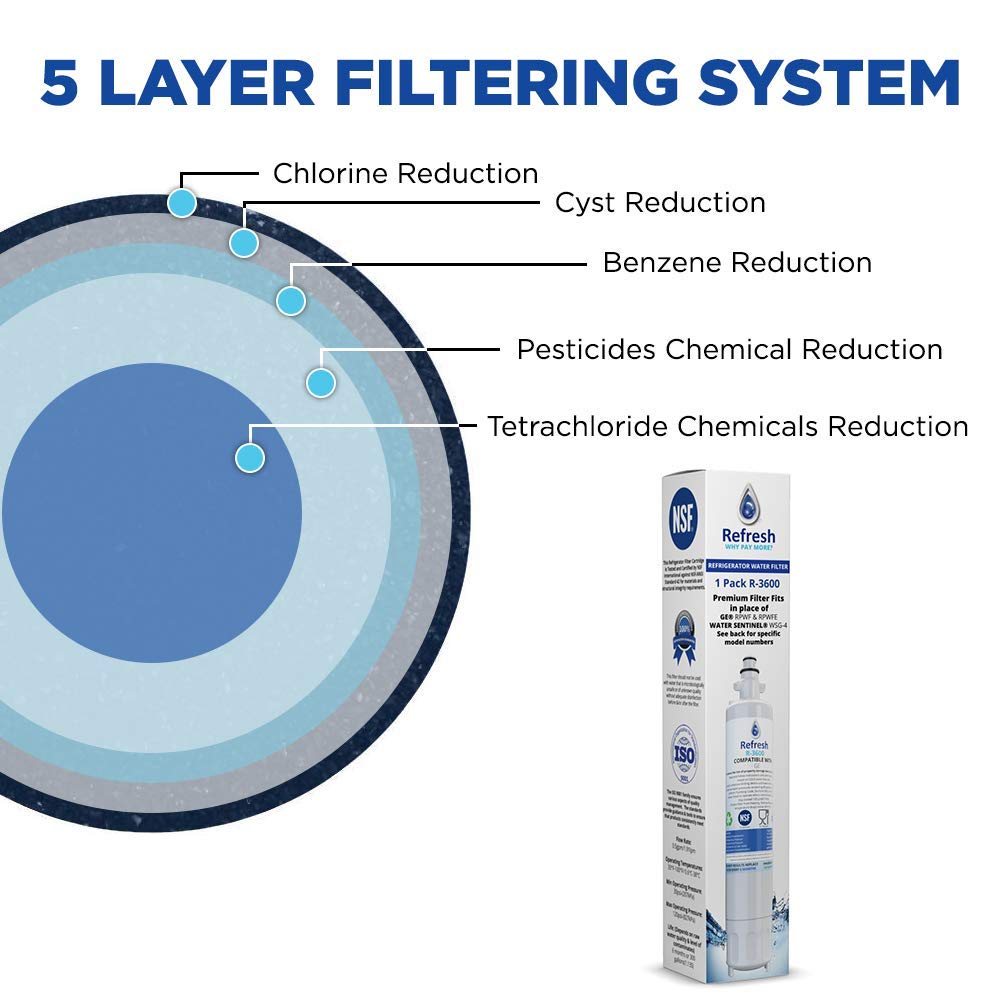 GE RPWF Compatible Fast Flow Replacement Water Filter for Refrigerator Ge Gfe Hgdabb Refrigerator Schematic Diagram on