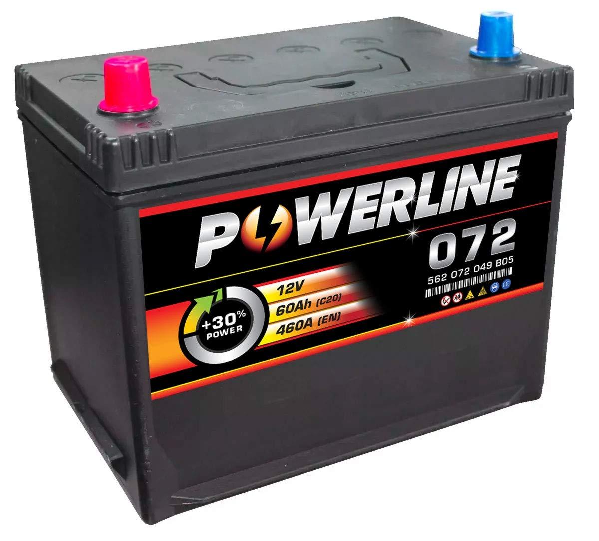 049 Powerline Auto Batteria 12V