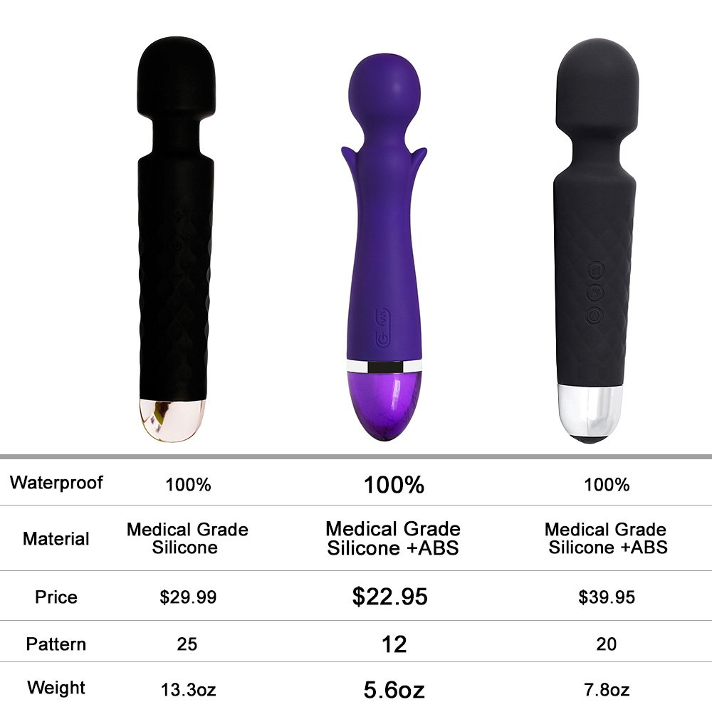 APRIL 14TH Cordless Waterproof Therapeutic Wand Massager For Muscle Aches & Sports Recovery & 12 Pulsating Patterns | Rechargeable & Wireless & Travel Friendly - Purple