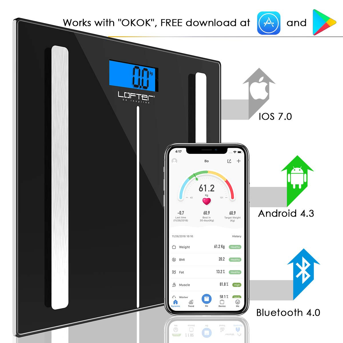 Bluetooth Body Fat Scale, LOFTER Smart Digital Weight Scale Wireless Bathroom Scale 12 Body Composition Analyzer with iOS & Android APP for Body Weight, Fat, Water, BMI, BMR, Muscle Mass, 396lbs Black by LOFTER (Image #3)