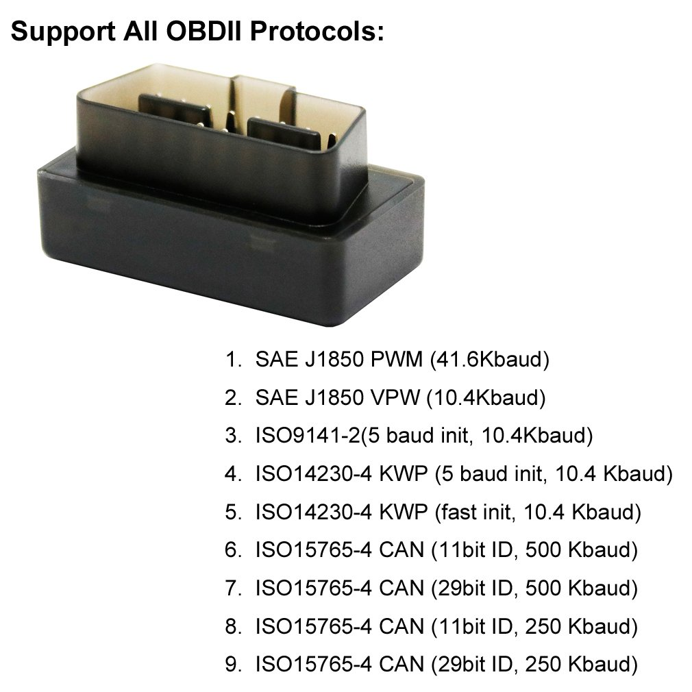 Bluetooth OBD2 coche escáner de diagnóstico lector de código para iOS & Android & Windows dispositivo vehículo Motor adaptador portátil lector para nosotros ...