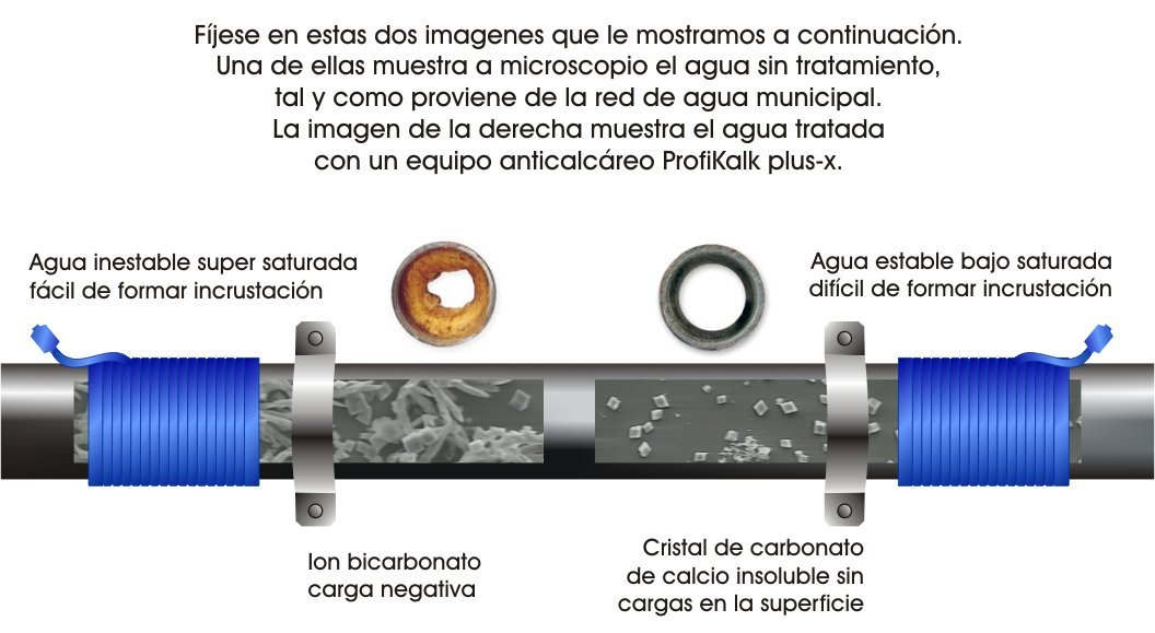 Calentador de agua segunda mano barcelona