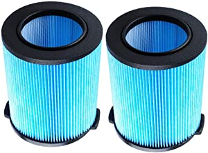 CBT Supply Replacement Filter for Ridgid VF5000 5-20 Gallon Wet Dry Vacuums 3-Layer Pleated Paper Rigid Vacuum Cartridge Filter 2 pack…