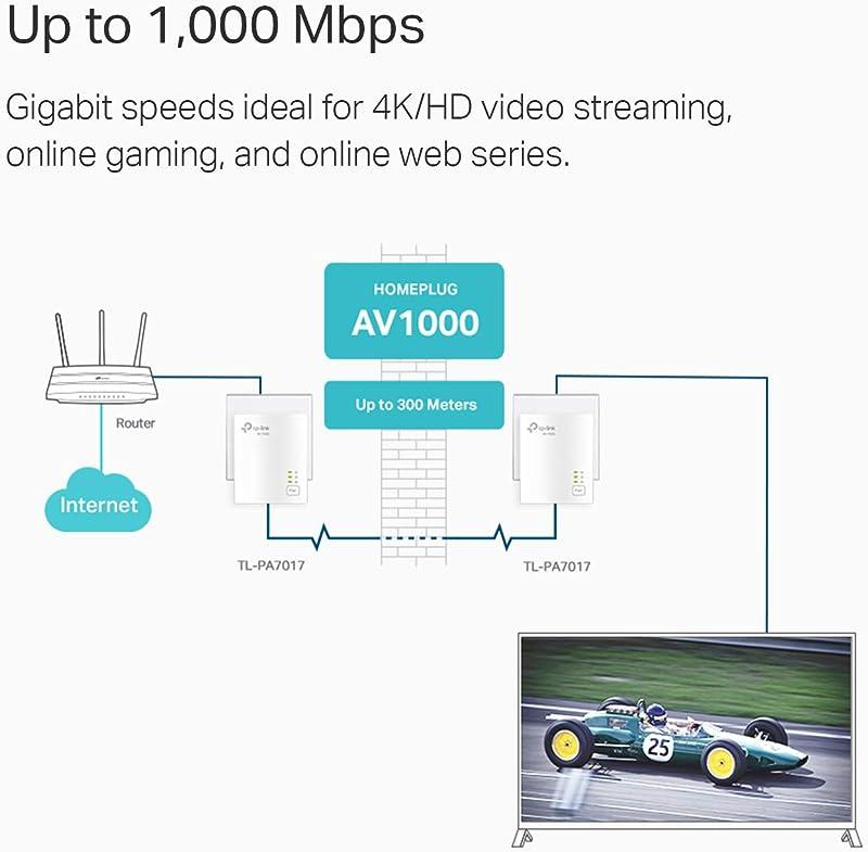 TP-Link AV1000 Powerline Starter Kit