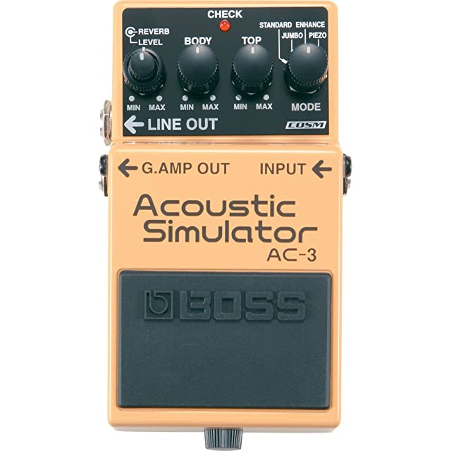 リンク:AC-3 Acoustic Simulator