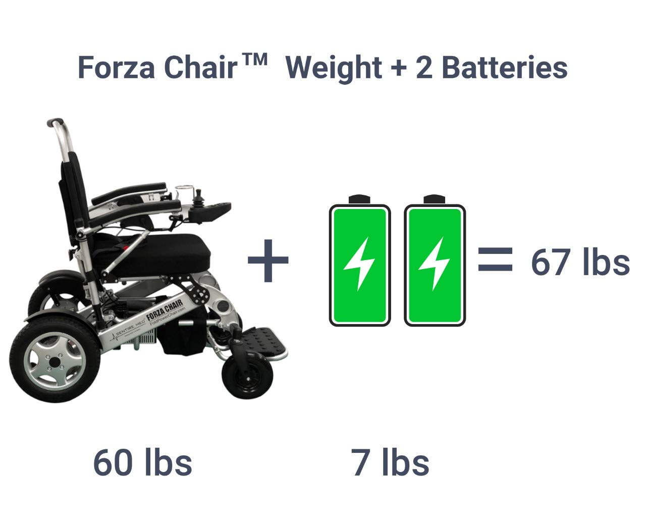 Sentire Med Forza FCX Deluxe Fold Foldable Power Compact Mobility Aid Wheel Chair, Lightweight Folding Carry Electric Wheelchair, Motorized ...