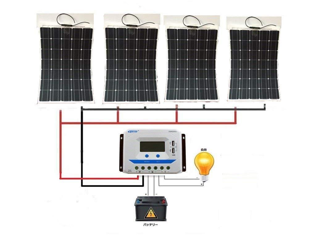 完璧 SAYA ソーラーパネル 4個100W単結晶柔軟性フレキシブル SAYA ソーラーパネル 45aソーラーチャージャー1個 B07FMXZQR4 B07FMXZQR4, Land Field:58486d61 --- itourtk.ru