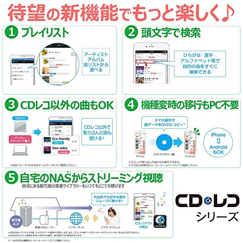 I-O DATA iOS & Android corresponding music CD capture drive CDRI-W24AI by I-O Data (Image #2)