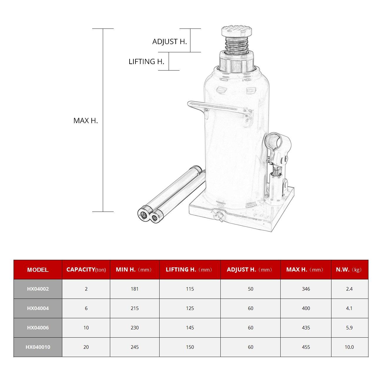 BAISHITE Hydraulic Bottle Jack 20 Ton Capacity Grey by BAISHITE (Image #6)
