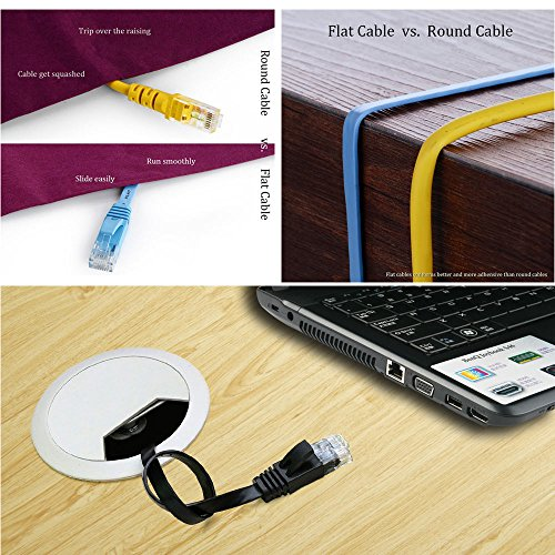 Flat Ethernet Cable Long : Tbmax cat ethernet cable flat ft with clips