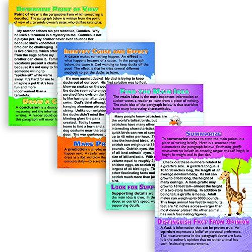 - McDonald Publishing Reading Comprehension Poster Set