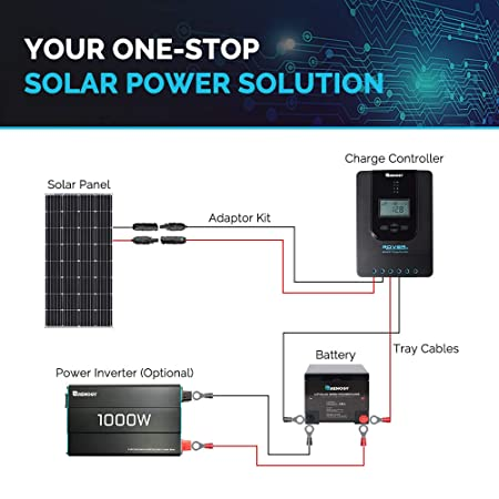 image showing how the Renogy 160 Watt 12 Volt Monocrystalline Solar Panel connects up to various power sources