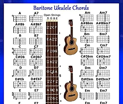 Amazon Baritone Ukulele Chords Chart For Uke Musical Instruments