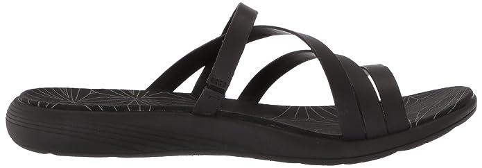 df28b3b93225 Amazon.com  Merrell Women s Duskair Seaway Slide Leather Sandal  Shoes