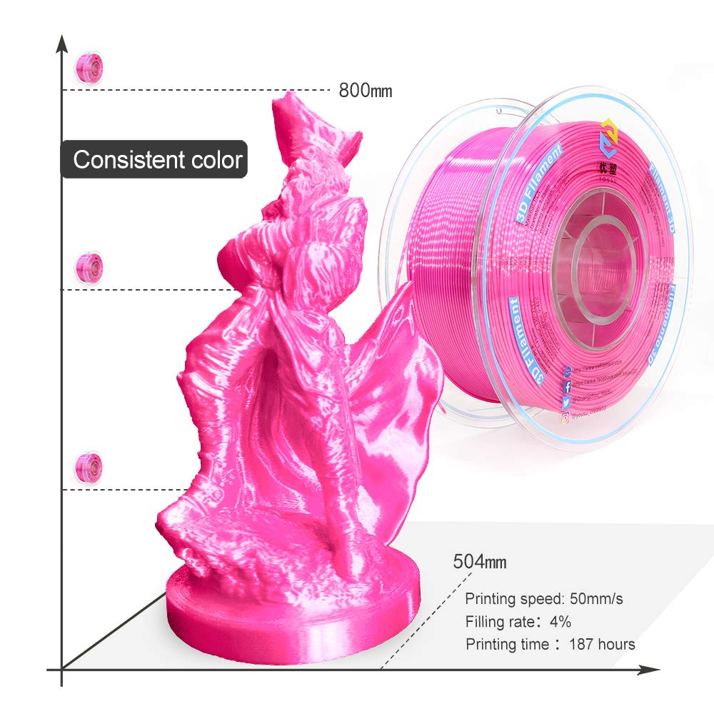 Tangle Free, Pearlescent PLA 3D Filament with Gorgeous Surface by Yousu, Pink, 1.75mm 1kg, Strong bonding and Overhang Performance. Compatible with Most of 3D Printer.