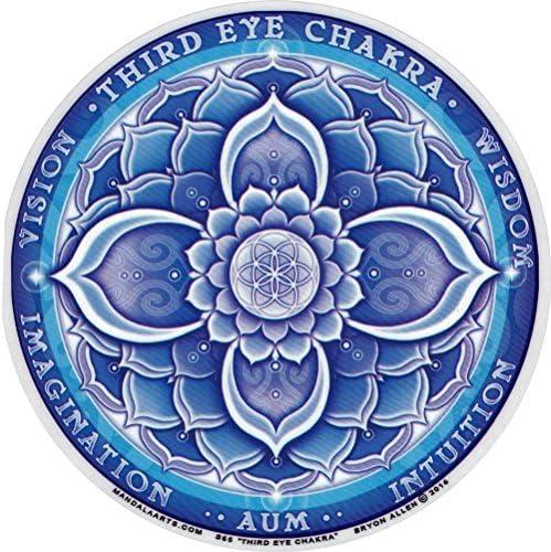 Third Eye Decal Window Bumper Sticker Car Inner Wisdom Self Aware Awake Woke Sun