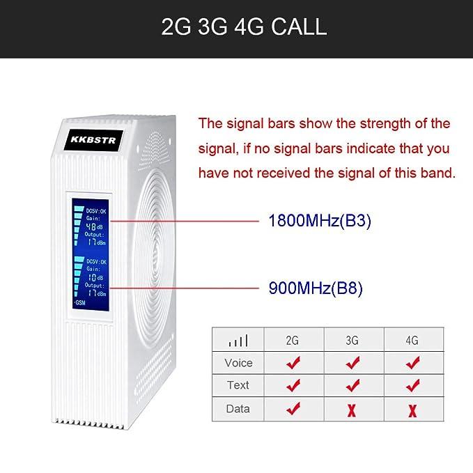 KKBSTR Amplificador de Señal de Teléfono Celular, Kit Repetidor de Señal Celular Casera, Soporte de Llamadas 2G 3G 4G: Amazon.es: Electrónica
