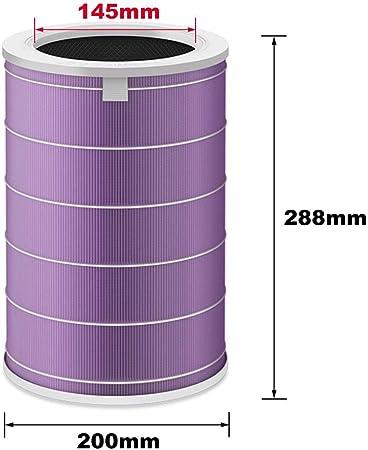 Cikuso - Filtro de Aire para Mi purificador de Aire 1/2 / Pro / 2S ...