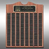 Perpetual Plaque - Walnut 48-Plate TP-PP555