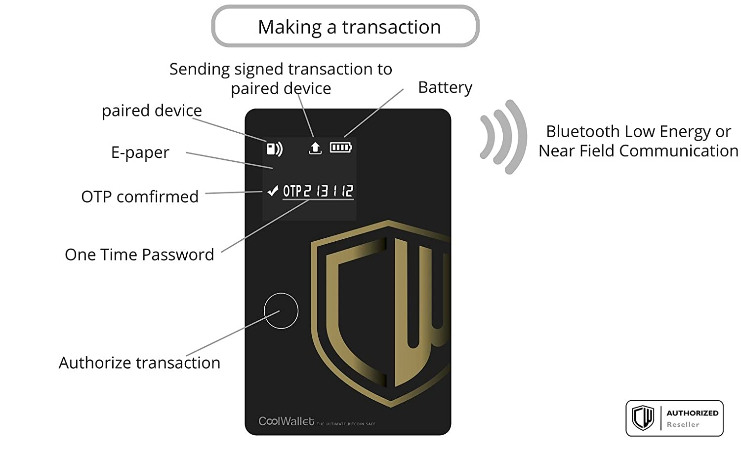 COOLWALLET: The Ultimate Bitcoin Hardware Wallet: Amazon.es ...