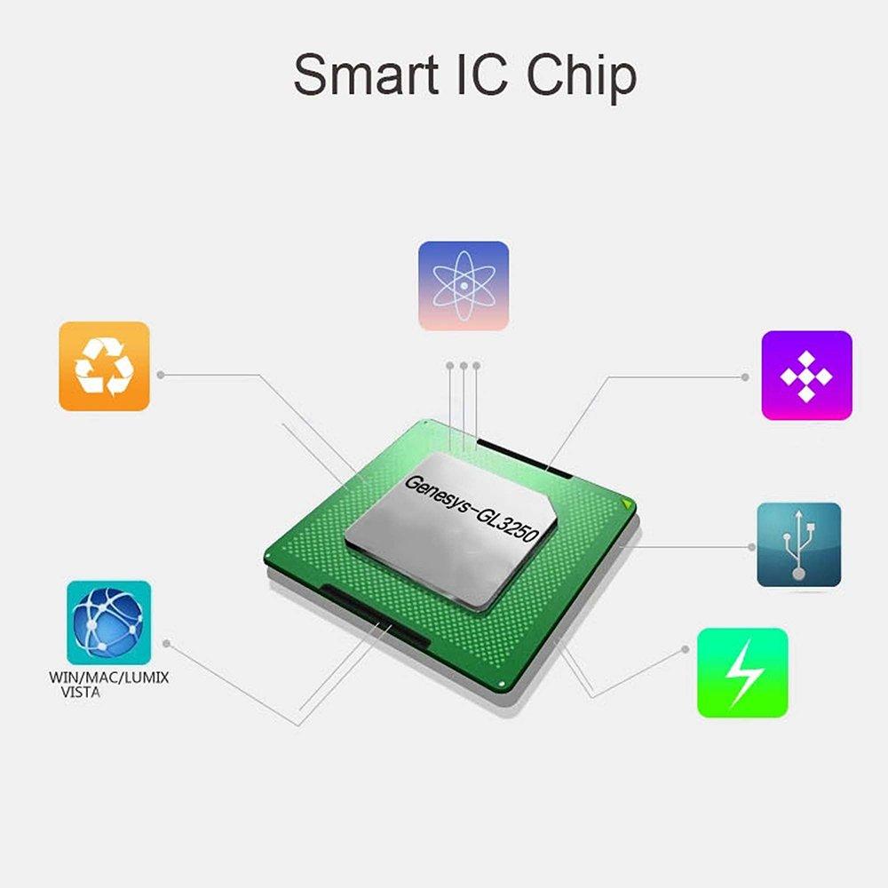 Chile P - Multi cargador USB de 7 puertos, sobremesa, Travel, Portátil Estación de carga. 50 W Universal Hub de carga para 5 V dispositivos USB, ...