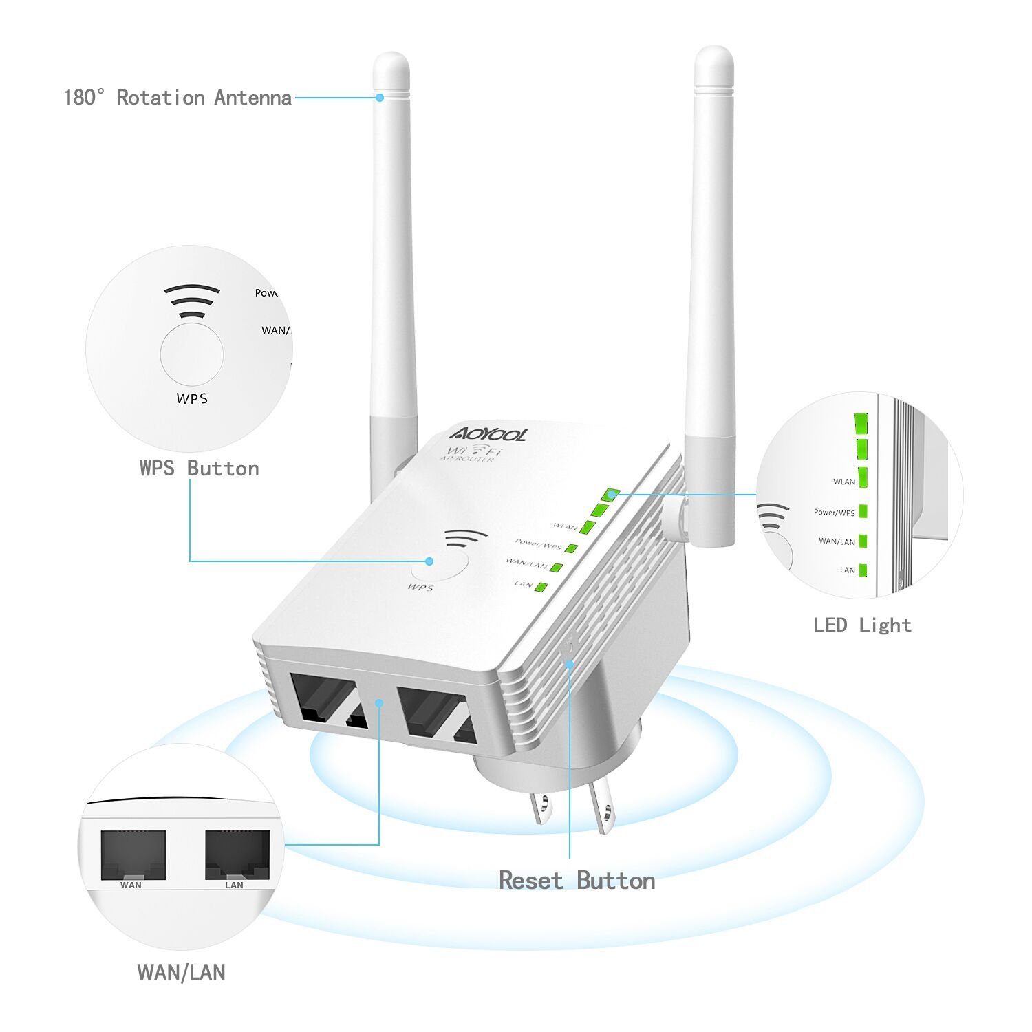 Wifi Extender Aoyool 300m Repeater Signal Using Wireless Router Lan Diagram Booster Supports Access Point Mode Amplifier Compatible With