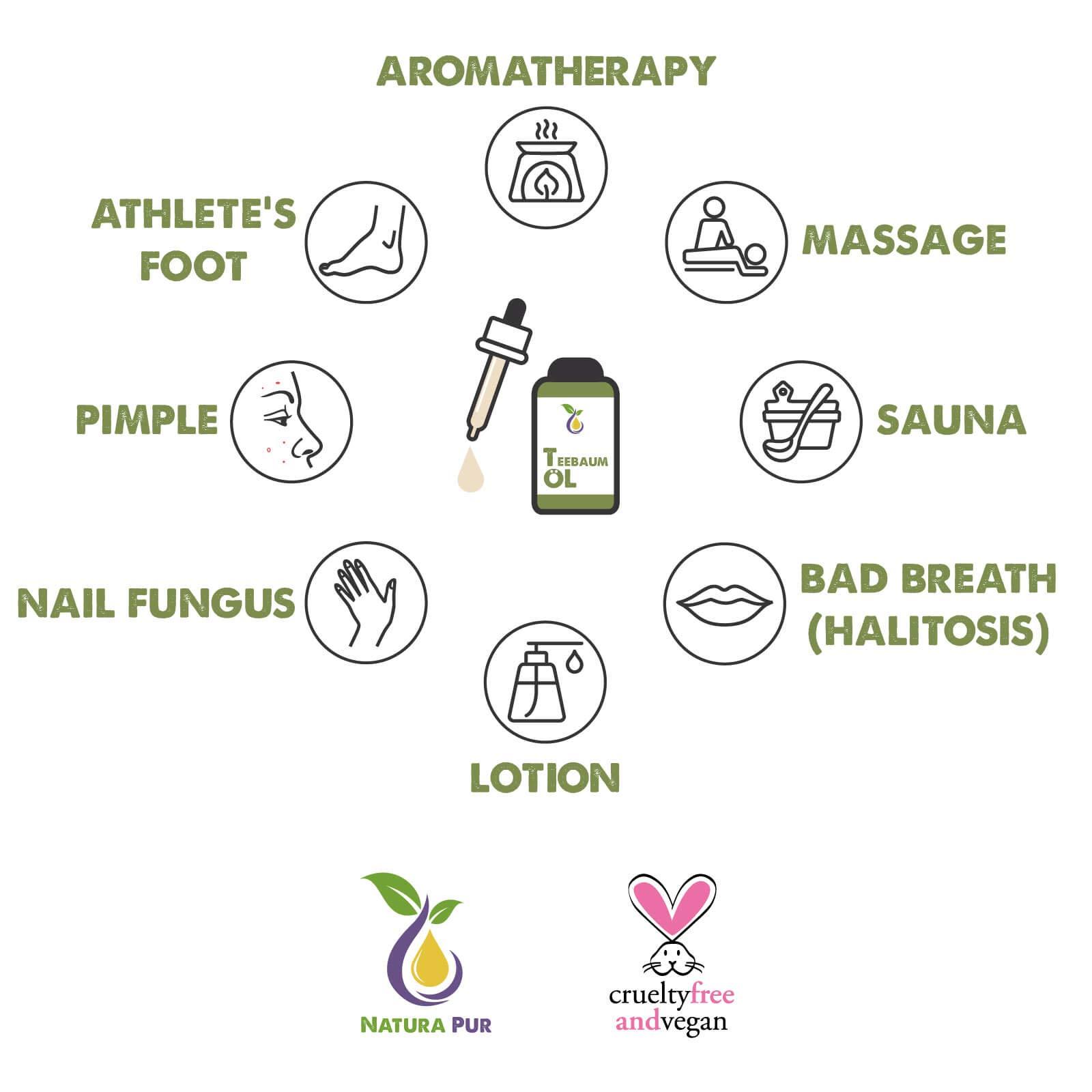 Natura Pur Olio Biologico di Tea Tree 50 ml – Olio Essenziale puro e naturale Australiano al 100% – supporto contro Imperfezioni della Pelle, Acne e Punti Neri, Funghi delle Unghie