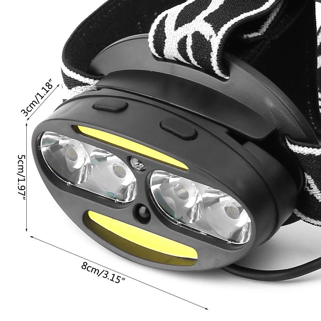 Etanche Lampe Torche LED Rechargeable Lampe Frontale LED avec C/âble USB Lampe Lampe Frontale Puissante Antichoc,